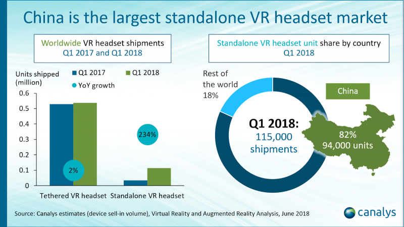 The Growing Trend In China's VR Market