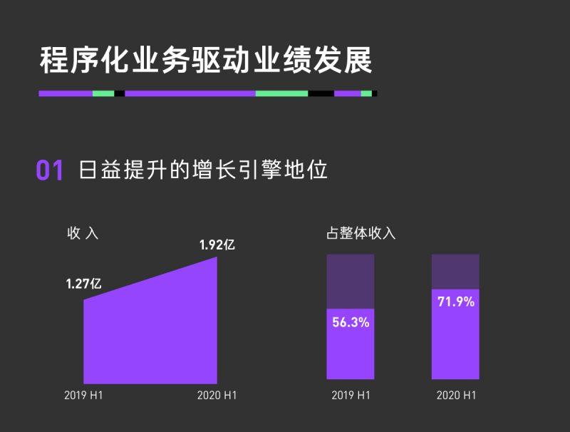 2020H1一图解读-中文版2
