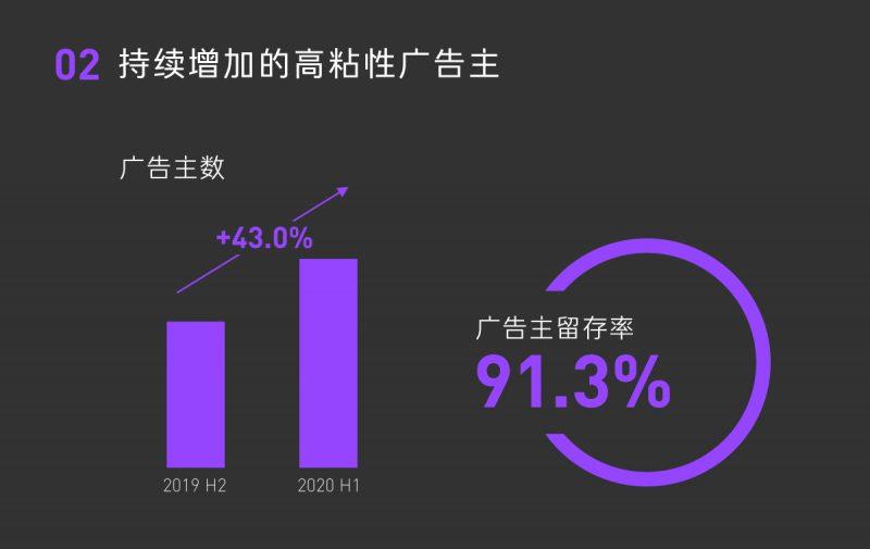 2020H1一图解读-中文版3