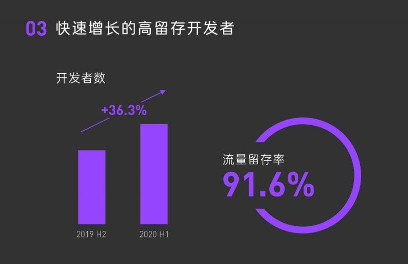2020H1一图解读-中文版4