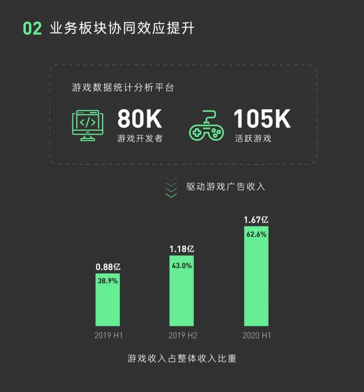 2020H1一图解读-中文版6