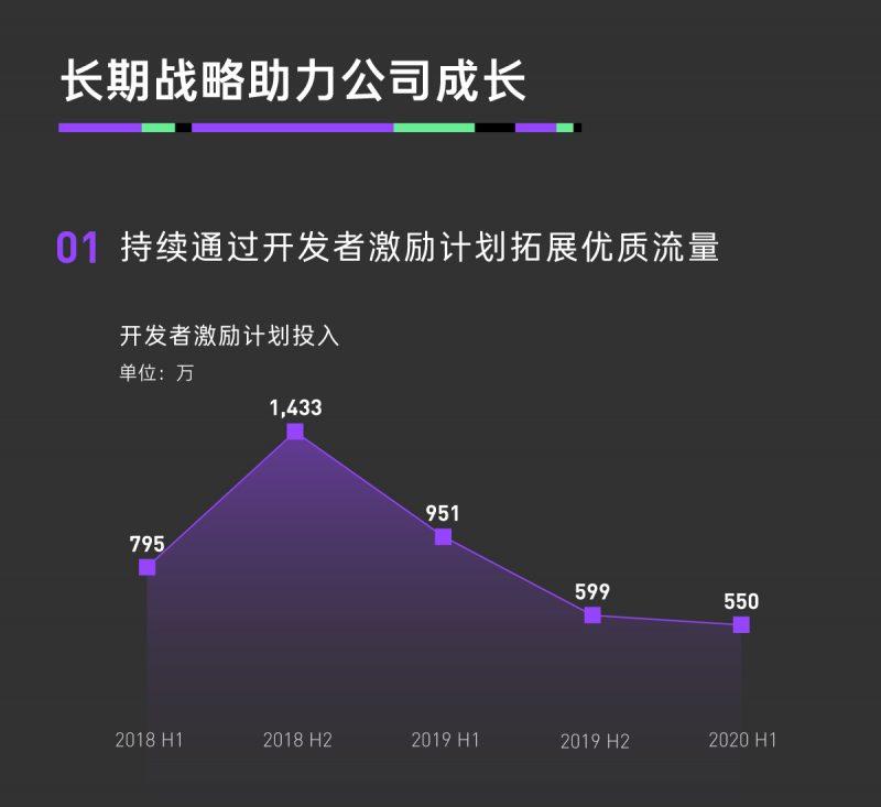 2020H1一图解读-中文版7