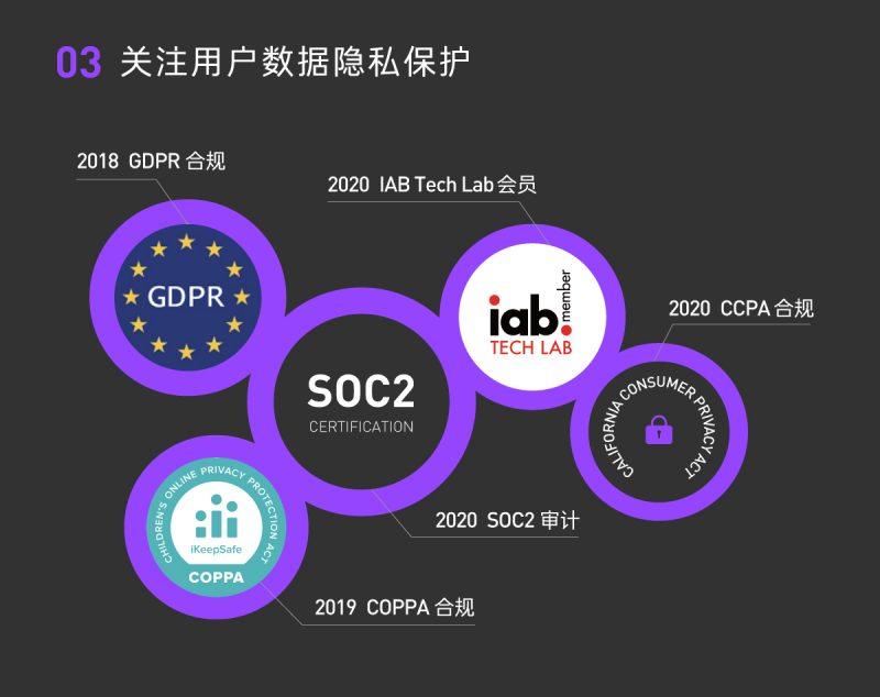 2020H1一图解读-中文版9