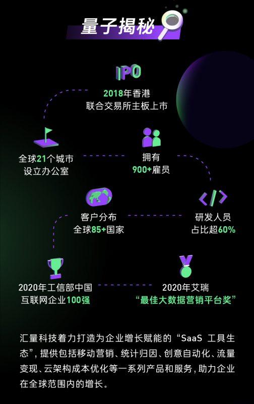MV 2022校招v3 2021.08.12-02